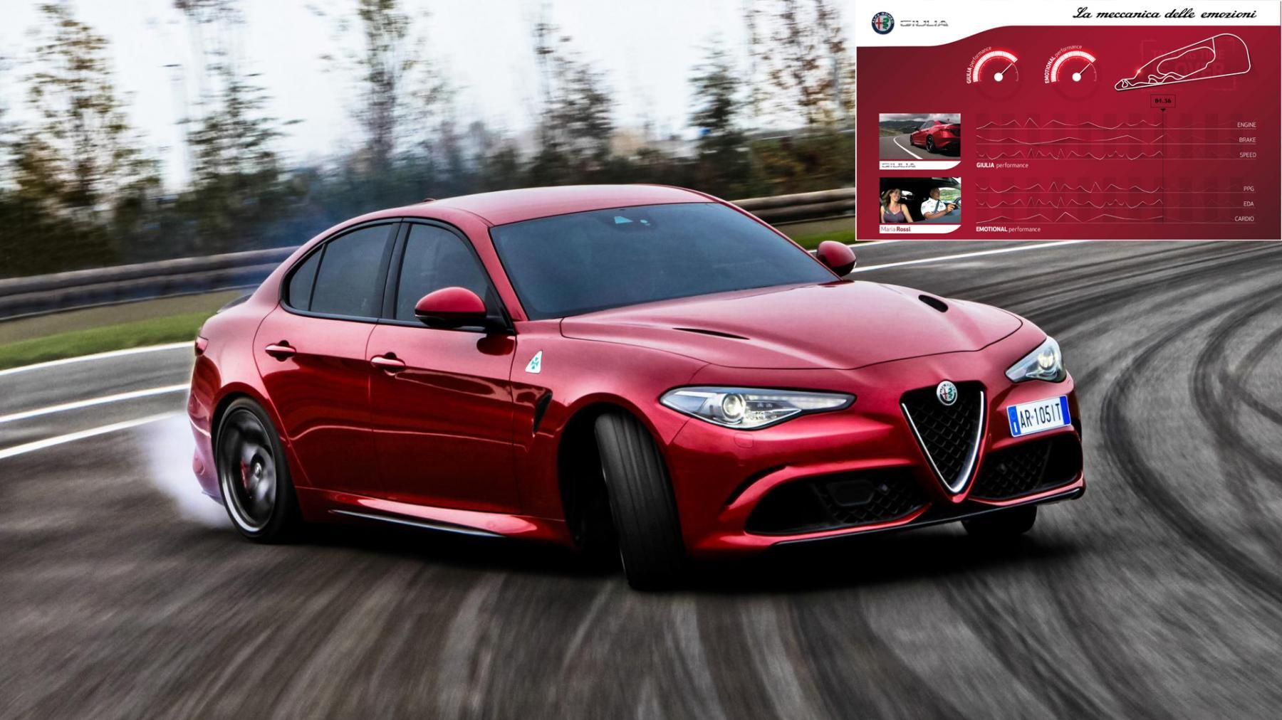 Lancio della nuova Alfa Romeo Giulia